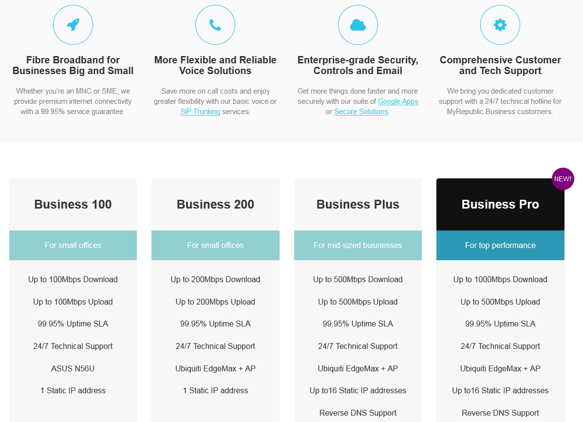 Business | MyRepublic Fibre Broadband Singapore